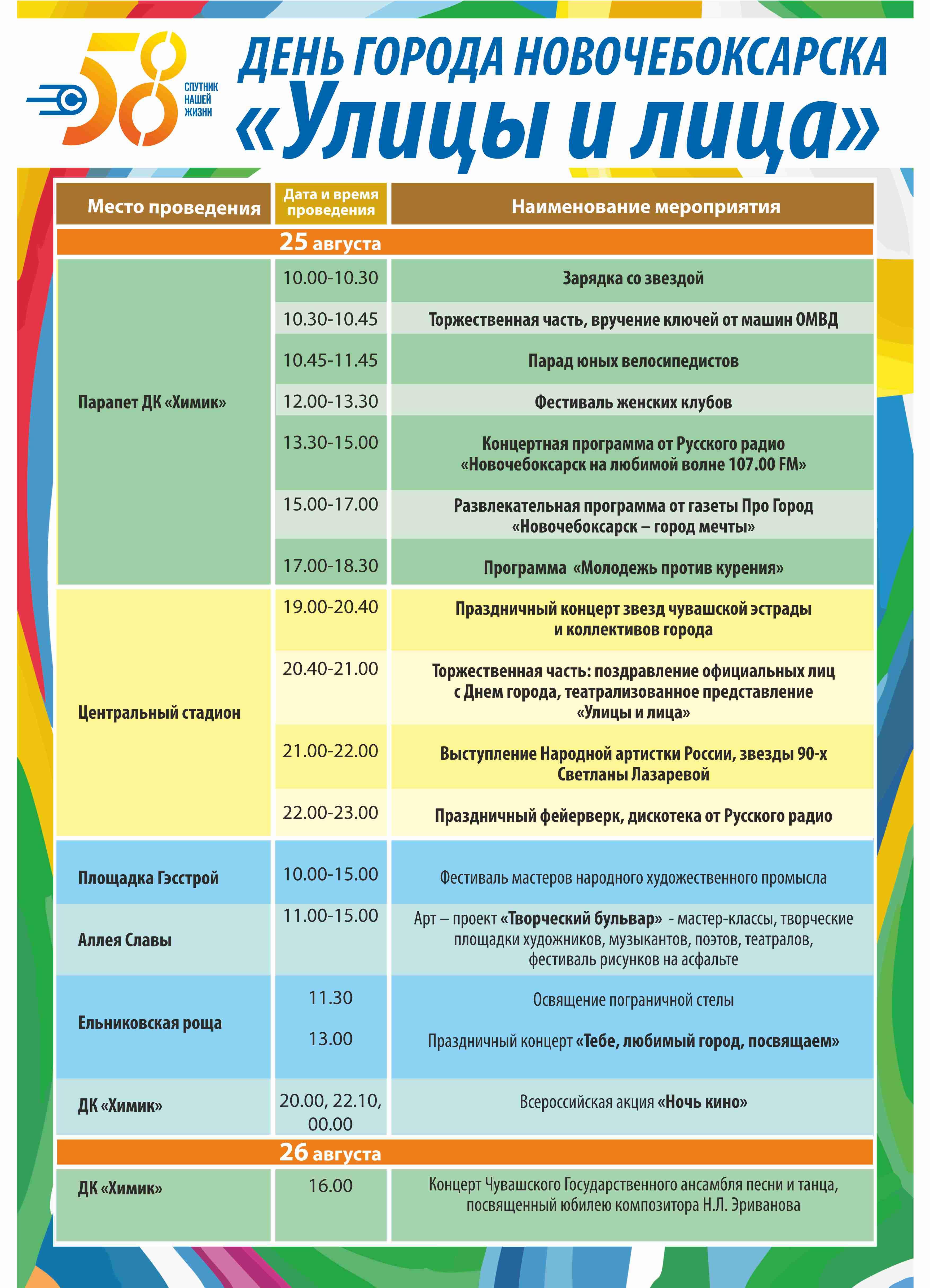 День города Новочебоксарск 25 августа 2018 года – программа мероприятий, когда салют